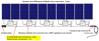 Afbeeldingen van APS AC koppelkabel 2m - 1 Fase